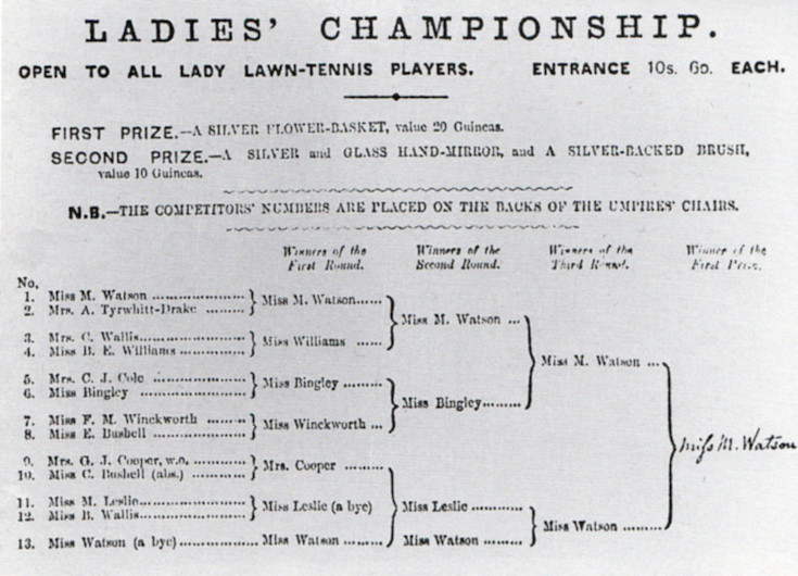 Program of the first Wimbledon ladies competition in 1884.