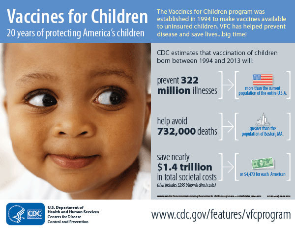 Vaccines for Children graphic