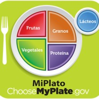Choose My Plate en Español