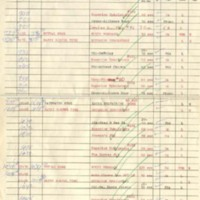 WBYG (Savannah) Program Log, 1970